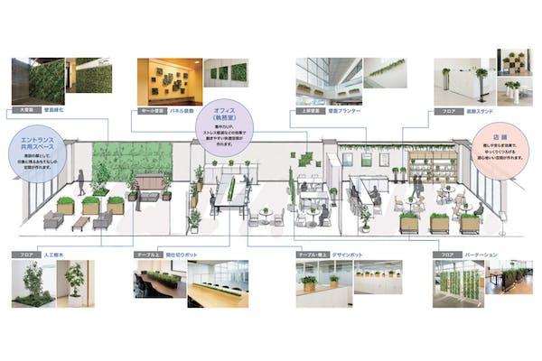 フェイクグリーンを使ったグリーン空間の作り方