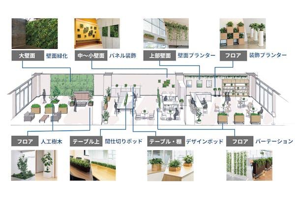 グリーンモード通信【オフィスや公共スペースに最適!居心地のいいグリーン空間の作り方をご紹介!!】